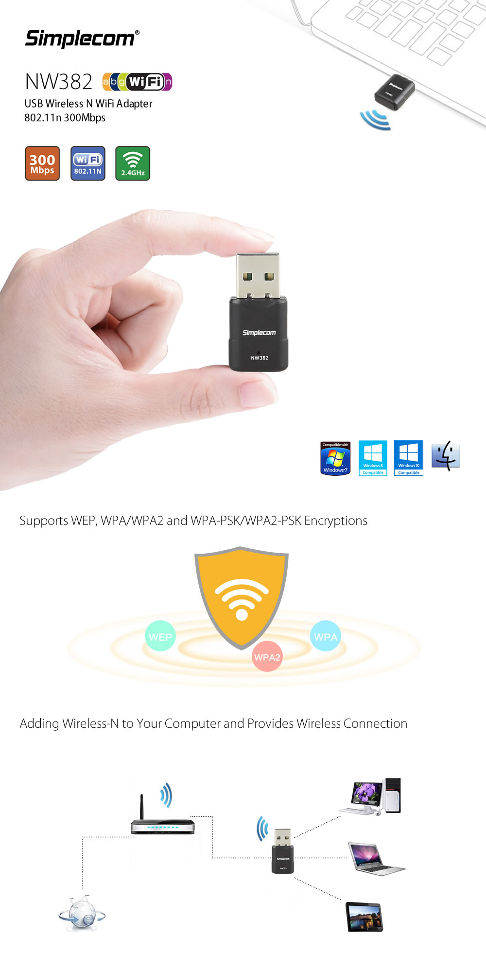 Simplecom Nw382 Mini Wireless N Usb Wifi Adapter 80211n 300mbps Dongle Receiver Is A That Connect Laptop Or Desktop Computer To Network Its Compatible With 80211b G